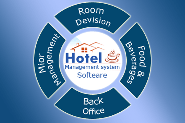 Hotal Managment System